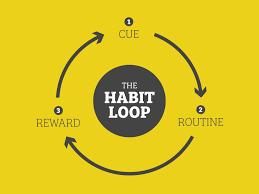 Habit Poem: A Great Motivator | Minteer Real Estate Team