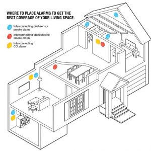 Proper Smoke and CO Detection Improves Home Safety