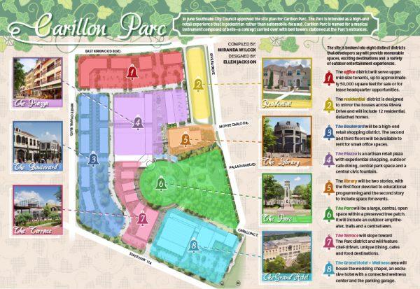 Carillon Parc, Southlake, Texas